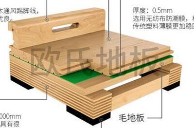 主辅龙骨结构运动木地板
